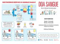 Campaña doazón sangue Bertamiráns