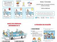 Unha unidade móbil do Centro de Transfusión de Galicia estará o día 11 de outubro en Bertamiráns