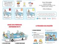 Unha unidade móbil do Centro de Transfusión de Galicia estará o día 10 de outubro no Milladoiro