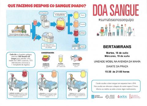 A unidade móbil de doazón estará en Bertamiráns os días 18 e 19 de xuño