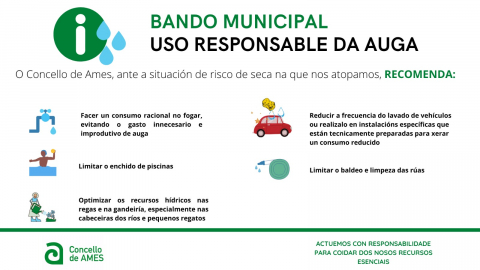 Cartel con recomendacións para o uso responsable da auga