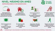 Cartel informativo sobre a actualización das restricións de nivel máximo no concello de Ames